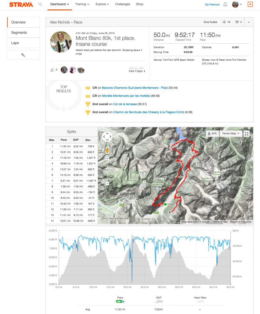 Alex's Strava statistics from the Mont Blanc 80k. Alex is a member of the INOV-8 ALL TERRAIN RUNNING CLUB on Strava. Join him by clicking HERE